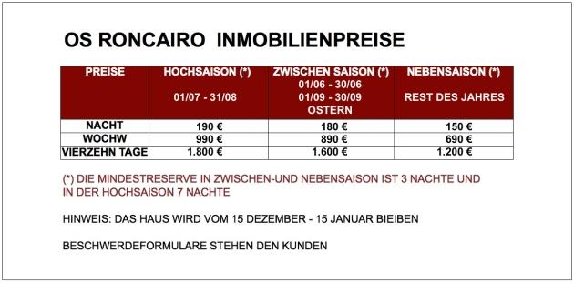 os-roncairo-inmobilienpreise-2015201612 copia
